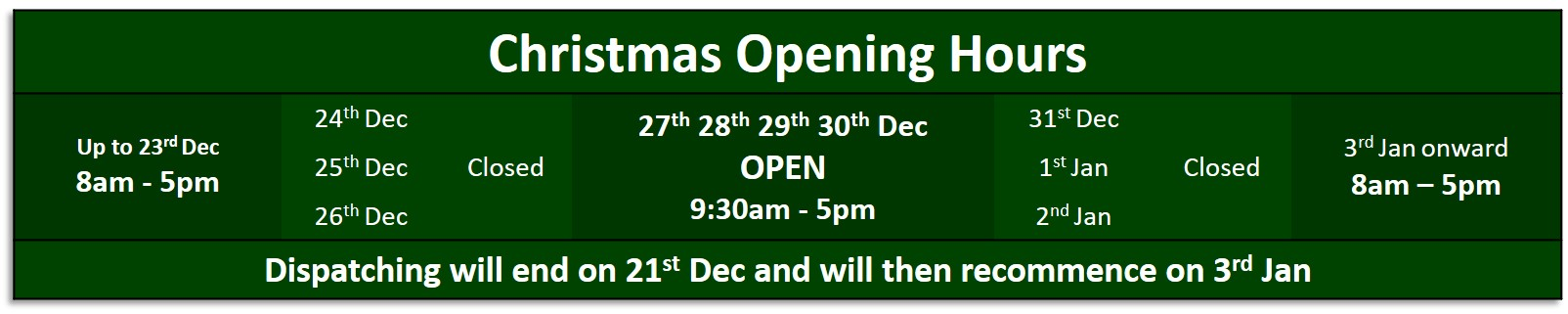 Ron currie and sons christmas opening times